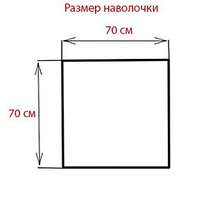 70x70 см