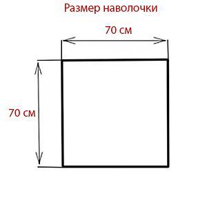70х70 см