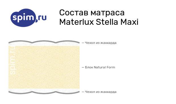 Схема состава матраса MaterLux Stella Maxi в разрезе