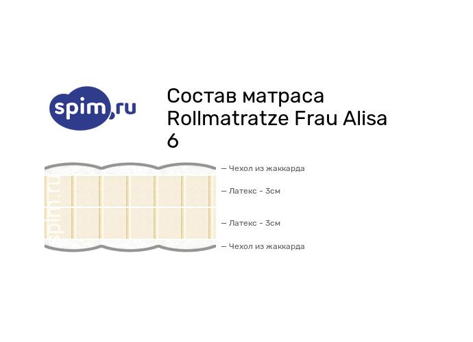 Схема состава матраса Rollmatratze Frau Alisa 6 в разрезе