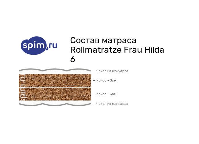 Схема состава матраса Rollmatratze Frau Hilda 6 в разрезе
