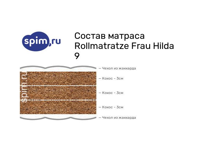 Схема состава матраса Rollmatratze Frau Hilda 9 в разрезе