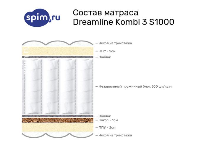 Схема состава матраса DreamLine Kombi 3 S1000 в разрезе