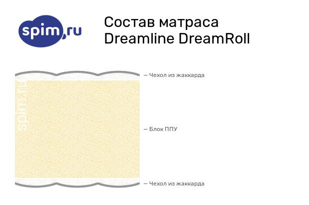 Схема состава матраса DreamLine DreamRoll в разрезе