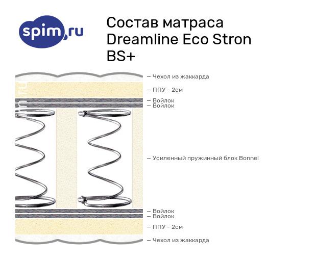 Схема состава матраса DreamLine Eco Strong BS+ в разрезе
