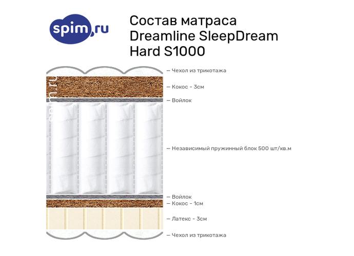 Схема состава матраса DreamLine SleepDream Hard S1000 в разрезе