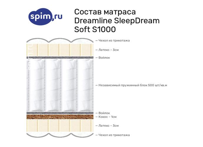 Схема состава матраса DreamLine SleepDream Soft S1000 в разрезе