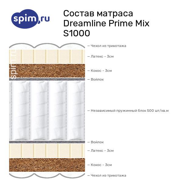 Схема состава матраса DreamLine Prime Mix S1000 в разрезе