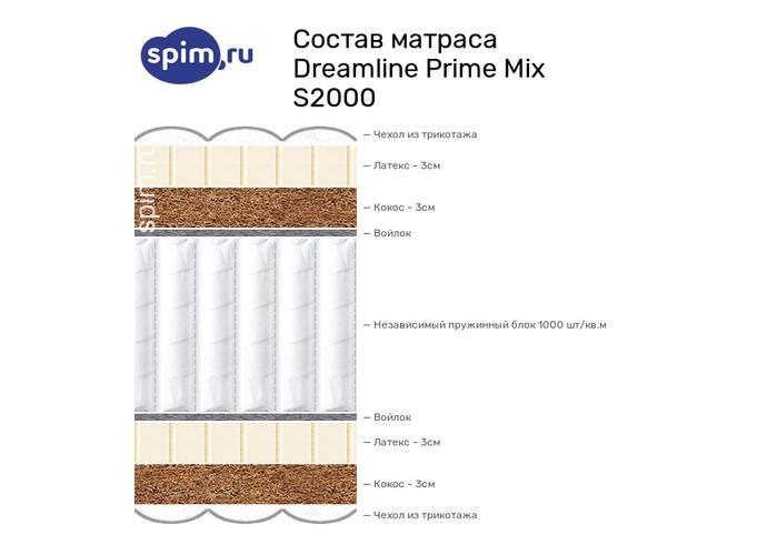 Схема состава матраса DreamLine Prime Mix S2000 в разрезе