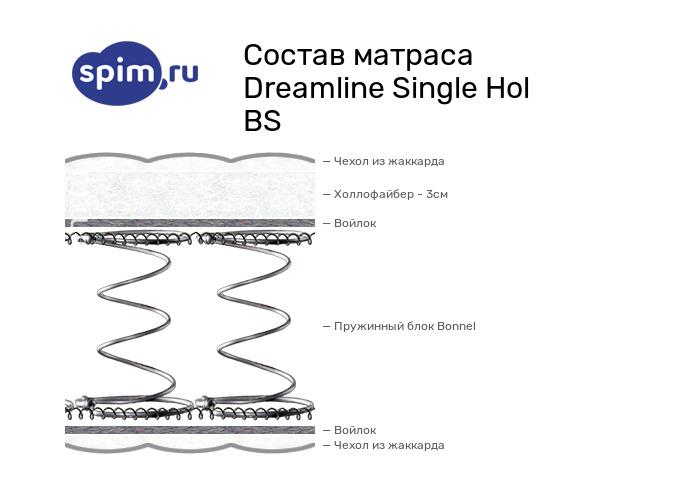 Схема состава матраса DreamLine Single Hol BS в разрезе