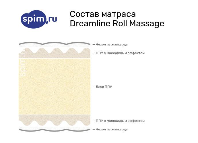 Схема состава матраса DreamLine Roll Massage в разрезе