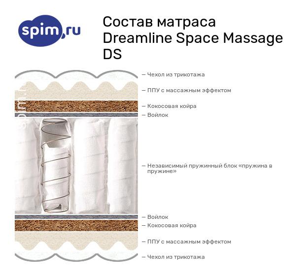 Схема состава матраса DreamLine Space Massage DS в разрезе