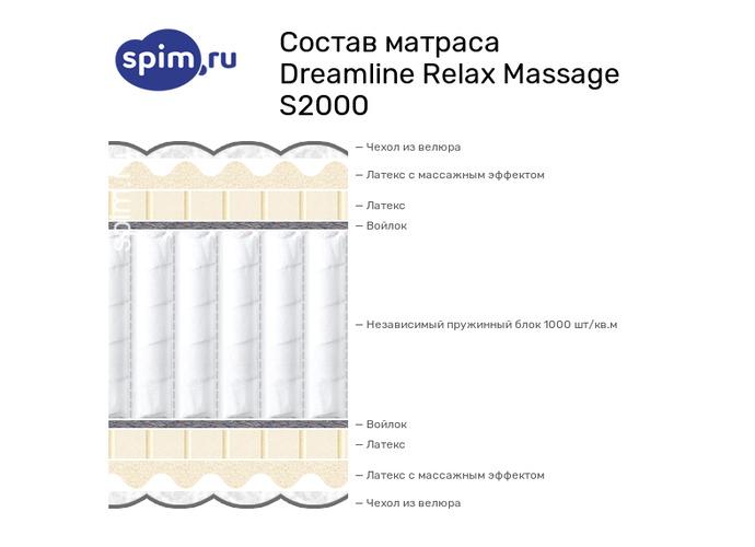 Схема состава матраса DreamLine Relax Massage S2000 в разрезе