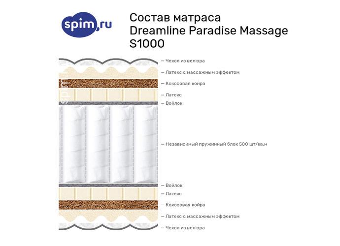 Схема состава матраса DreamLine Paradise Massage S1000 в разрезе