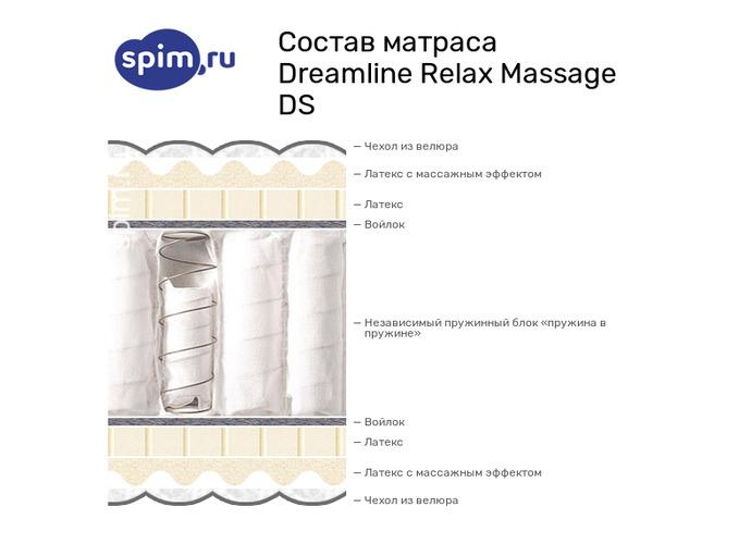 Схема состава матраса DreamLine Relax Massage DS в разрезе
