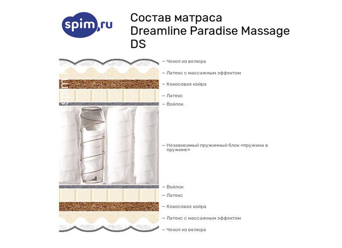 Схема состава матраса DreamLine Paradise Massage DS в разрезе