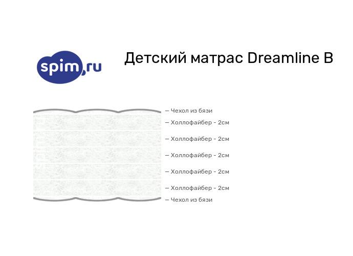 Схема состава матраса DreamLine BabyHoll в разрезе