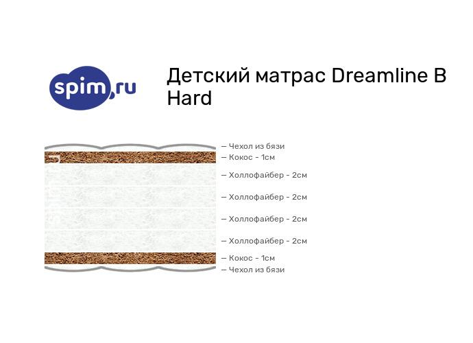 Схема состава матраса DreamLine BabyHoll Hard в разрезе