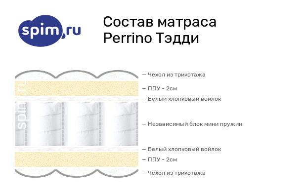 Схема состава матраса Perrino Тэдди в разрезе