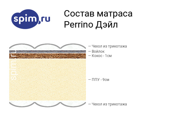 Схема состава матраса Perrino Дэйл в разрезе