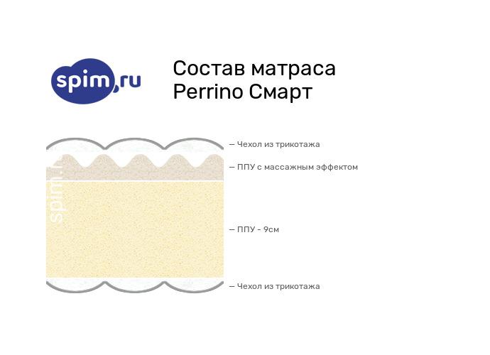 Схема состава матраса Perrino Смарт в разрезе