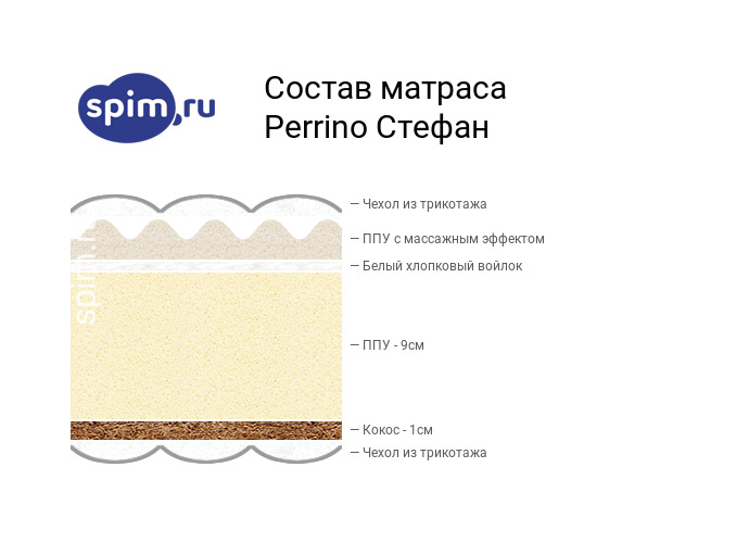 Схема состава матраса Perrino Стефан в разрезе