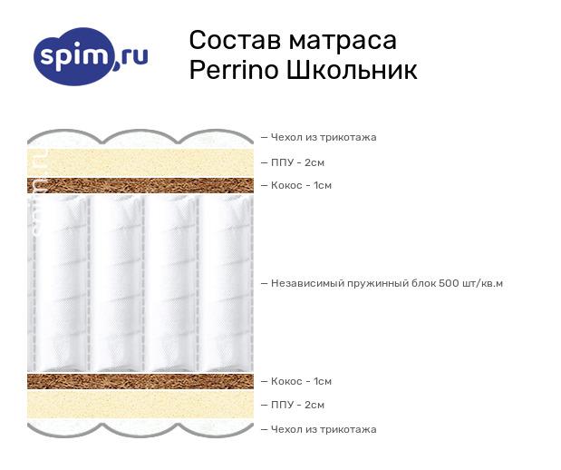 Схема состава матраса Perrino Школьник премиум в разрезе