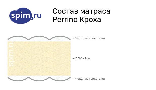 Схема состава матраса Perrino Кроха в разрезе