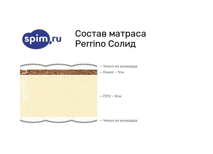 Схема состава матраса Perrino Солид в разрезе