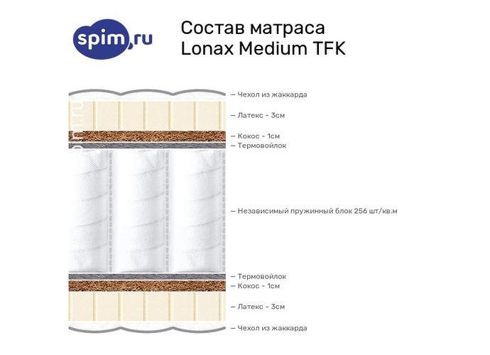 Схема состава матраса Lonax Medium TFK в разрезе