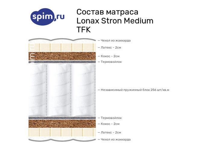 Схема состава матраса Lonax Strong Medium TFK в разрезе