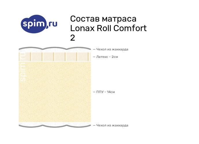 Схема состава матраса Lonax Roll Comfort 2 в разрезе
