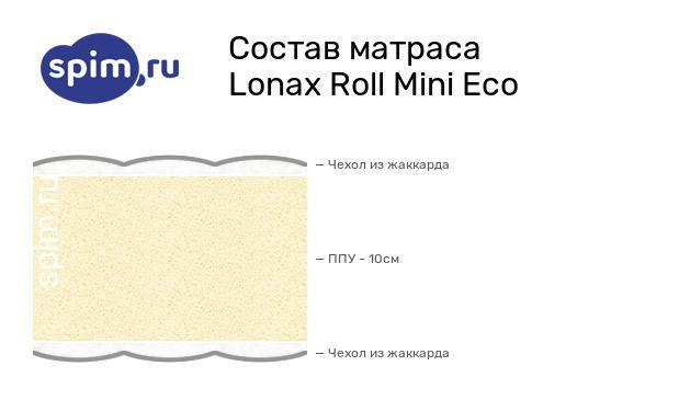 Схема состава матраса Lonax Roll Mini Eco в разрезе
