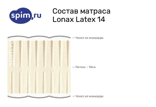 Схема состава матраса Lonax Latex 14 в разрезе