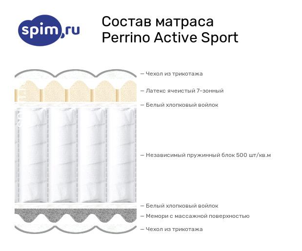 Схема состава матраса Perrino Active Sport в разрезе