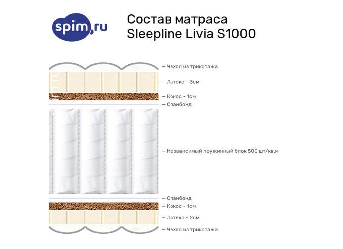 Схема состава матраса Sleepline Livia S1000 в разрезе