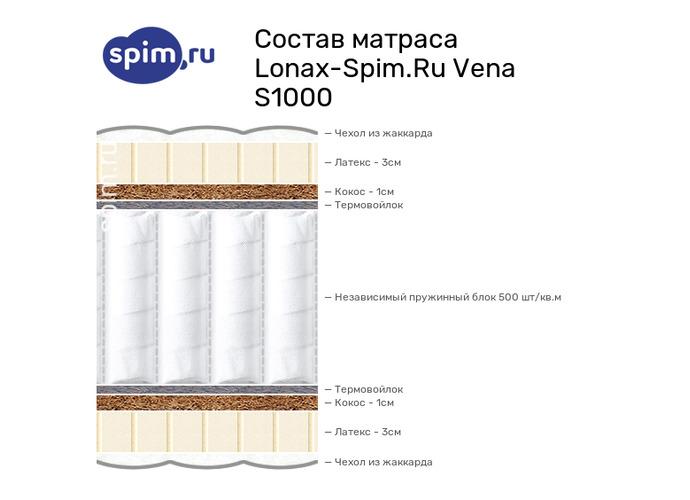 Схема состава матраса Lonax -Spim.Ru Vena S1000 в разрезе