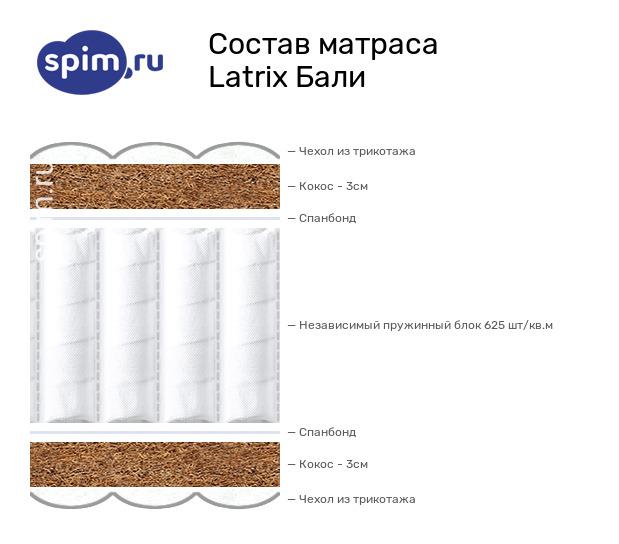 Схема состава матраса Matramax Бали в разрезе