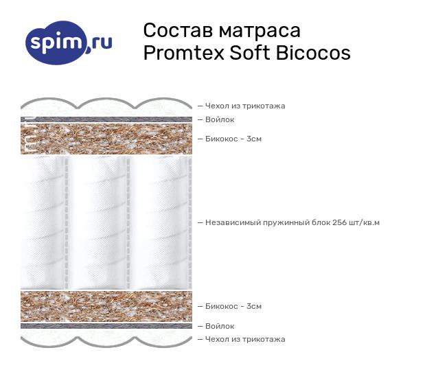 Схема состава матраса Промтекс-Ориент Soft Бикокос в разрезе