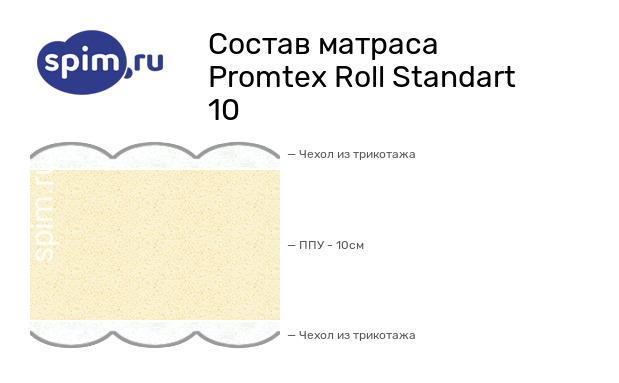 Схема состава матраса Промтекс-Ориент Roll Стандарт 10 в разрезе