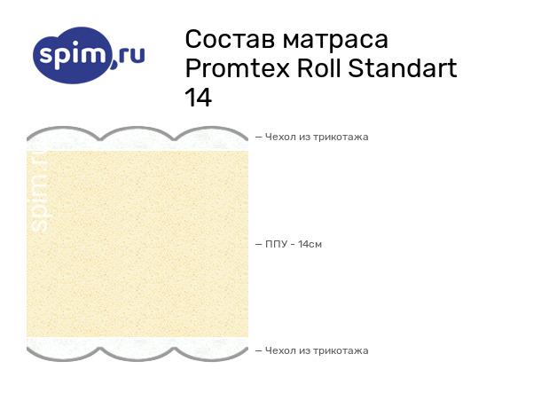 Схема состава матраса Промтекс-Ориент Roll Стандарт 14 в разрезе