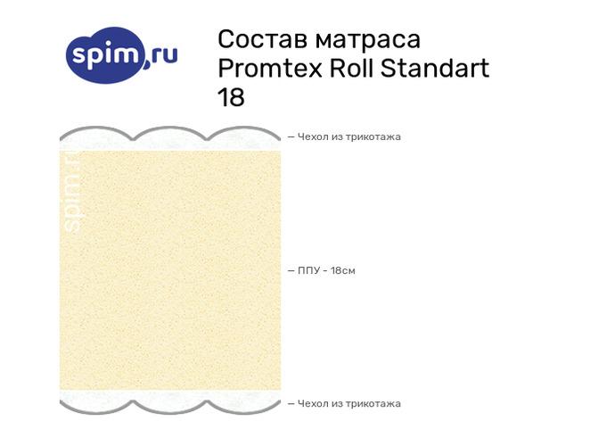 Схема состава матраса Промтекс-Ориент Roll Стандарт 18 в разрезе