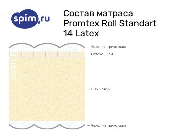 Схема состава матраса Промтекс-Ориент Roll Стандарт 14 Латекс 1 в разрезе