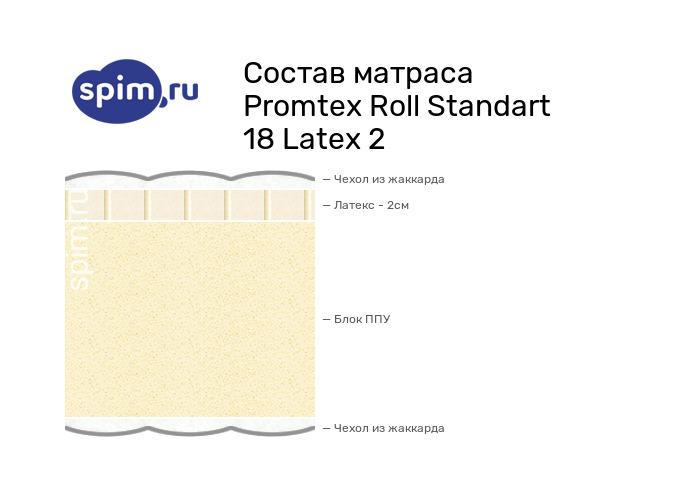 Схема состава матраса Промтекс-Ориент Roll Стандарт 18 Латекс 2 в разрезе