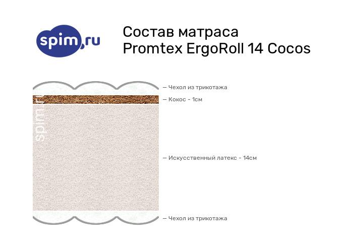 Схема состава матраса Промтекс-Ориент ErgoRoll 14 Кокос в разрезе