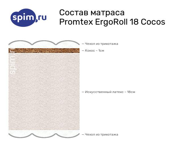 Схема состава матраса Промтекс-Ориент ErgoRoll 18 Кокос в разрезе