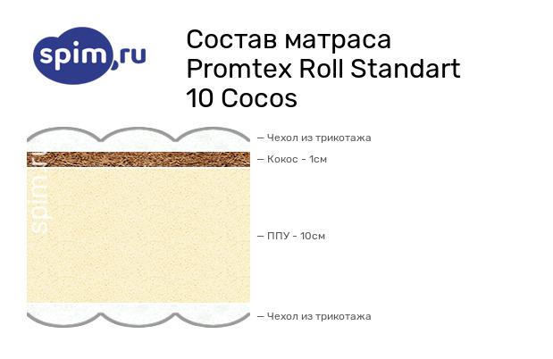 Схема состава матраса Промтекс-Ориент Roll Стандарт 10 Кокос в разрезе
