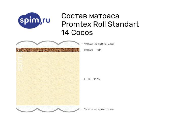 Схема состава матраса Промтекс-Ориент Roll Стандарт 14 Кокос в разрезе