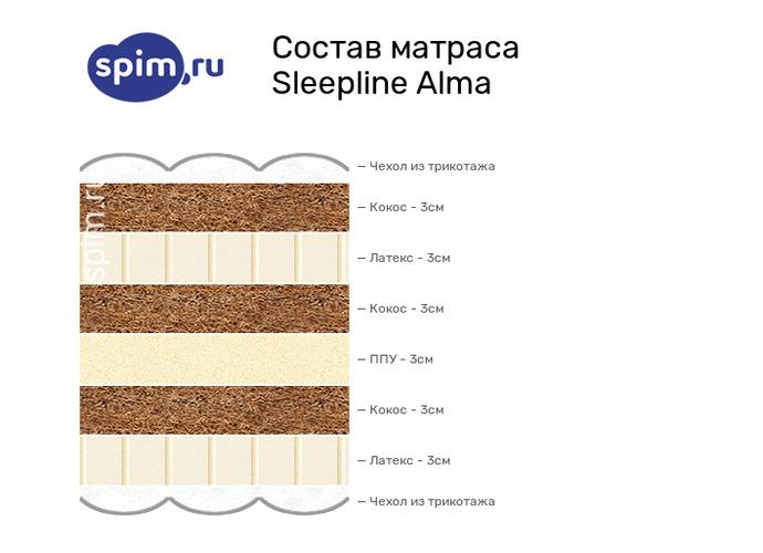 Схема состава матраса Sleepline Alma в разрезе