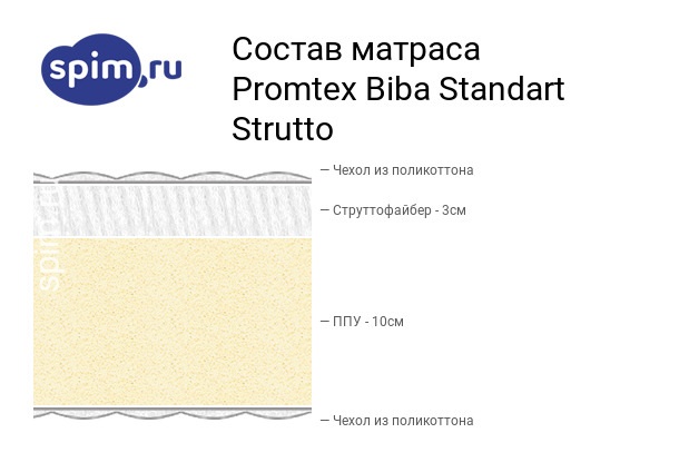 Схема состава матраса Промтекс-Ориент Biba Стандарт Струтто в разрезе